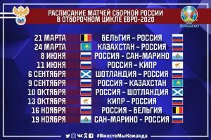 Стало известно расписание матчей сборной России в отборе на Евро-2020