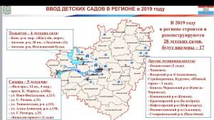 Губернатор Дмитрий Азаров ставит амбициозные задачи по строительству детских садов Позитивная динамика наблюдается и в социальной сфере.
