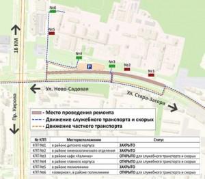 В Самаре перекрыли подъезды сразу к нескольким корпусам больницы имени Середавина