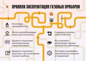 Самарцев призывают соблюдать меры безопасности при использовании газовых отопительных приборов