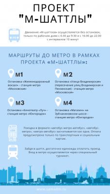 Между центральными и отдаленными районами по городу будут работать специальные маршруты в рамках проекта «М-шаттлы».