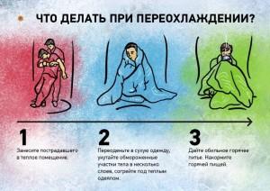 После длительного перехода по морозу, обязательно убедитесь в отсутствии обморожений конечностей, спины, ушей, носа и т.д.