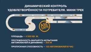АвтоВАЗ создал новую трассу для тестирования автомобилей
