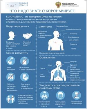 Инфекционное заболевание было подтверждено у пациентов, ранее госпитализированных в Тольятти.
