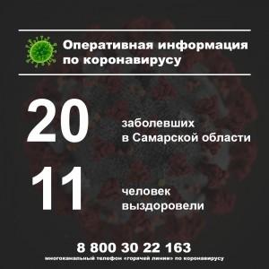 Еще два человека в Самарской области заболели коронавирусом