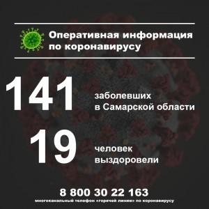 Всплеск заболеваемости коронавирусом в Самарской области: выявлено 26 случаев за сутки