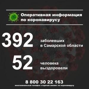 В Самарской области за сутки зафиксировано еще 25 случаев заболевания коронавирусом