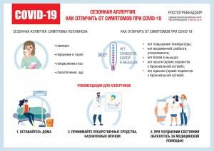 Роспотребнадзор рассказал об отличии симптомов сезонной аллергии и коронавирусной инфекции