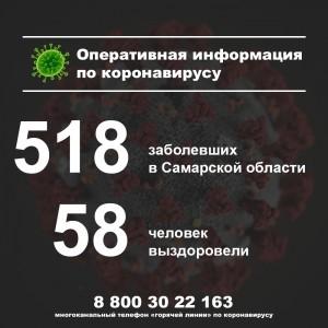 В Самарской области за сутки выявили еще 85 заболевших коронавирусом