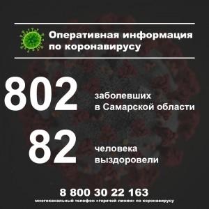 Еще 59 человек заболели коронавирусом в Самарской области