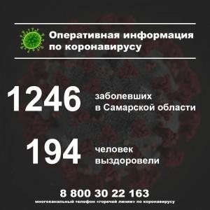 За сутки в Самарской области подтверждены 84 новых случая COVID-19