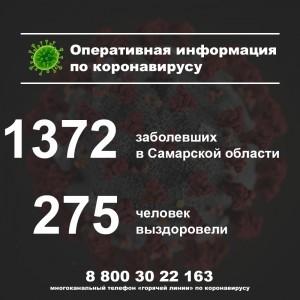 Названы районы Самарской области, где выявили новые случаи коронавируса