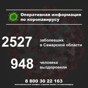 Из новых выявленных случаев коронавируса в регионе 28 - в Самаре