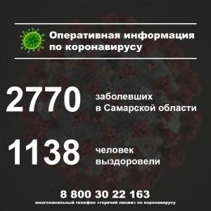 В Самарской области за сутки выявили еще 46 больных коронавирусом.