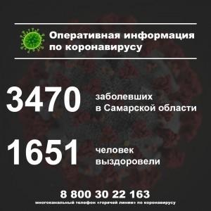 От коронавируса в Самарской области умерли еще двое мужчин и женщина