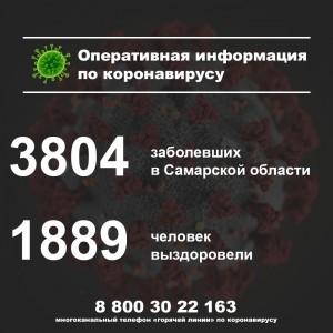 Стало известно, где выявлены новые заболевшие коронавирусом в Самарской области