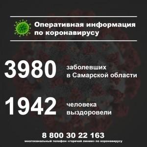 В Самарской области за сутки выявили еще 70 больных коронавирусом.