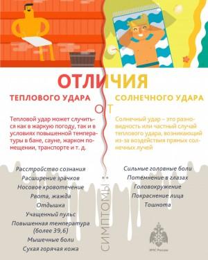 В Самарской области сохранится сильная жара
