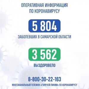 Еще две женщины умерли от коронавируса в Самарской области