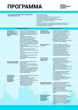 На территории Самарской области 16 октября 2020 года состоится Volga Investment Summit 2020