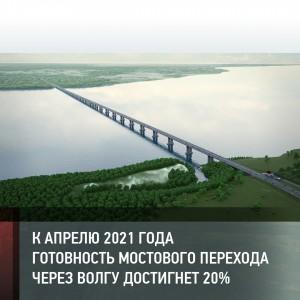 К апрелю 2021 годаготовность мостового перехода через Волгу достигнет 20%.