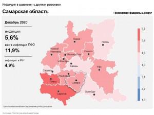 Годовая инфляция в Самарской области в декабре составила5,6%