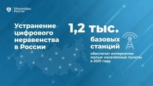 В сёлахи деревнях Самарской области скоро будет высокоскоростнойинтернет