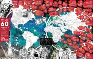 Это авторская карта, на которой визуализированы все основные вехи биографии Юрия Гагарина: от точки старта к точке приземления.