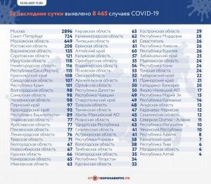 Еще 17 человек умерли от коронавируса в Самарской области