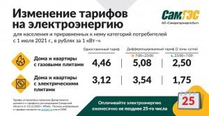 Утверждены новые тарифы на электричество в Самаре