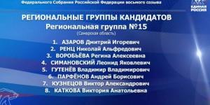 Список кандидатов на выборы в нижнюю палату парламента огласили на Съезде партии.
