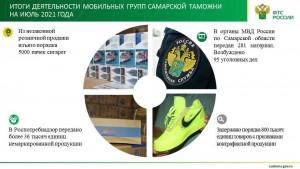 По материалам мобильных групп Самарской таможни  на конец июля 2021 года возбуждено 95 уголовных дел