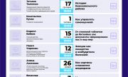 В Тольятти откроется пятый сезон просветительского проекта «Интеллектуальный клуб «Химия слова»