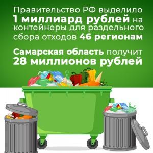 Около 1700 новых контейнеров для раздельного сбора мусора появятся в Самарской области в 2022 году